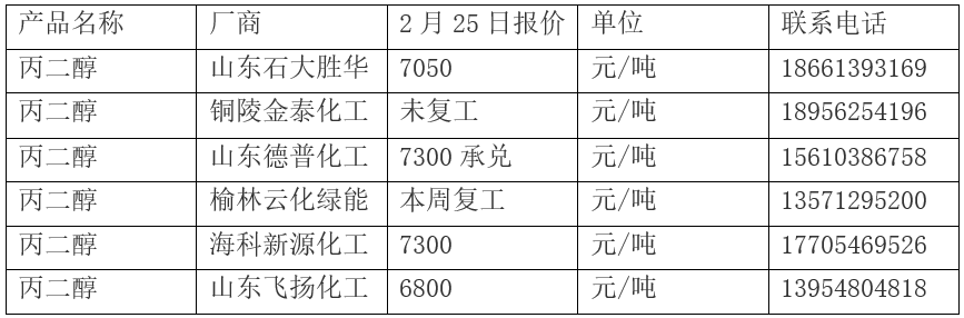 QQ截圖20200225155145.png