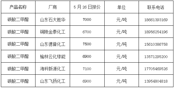QQ截图20200526152406.png