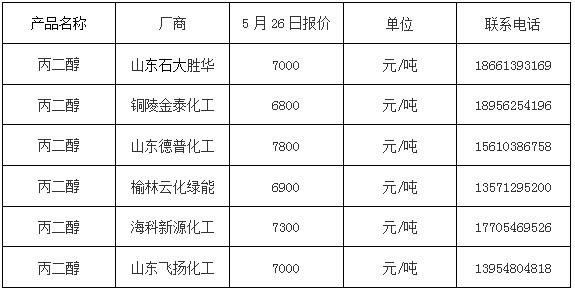 QQ截图20200526152419.png