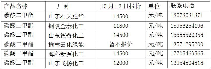 QQ截图20201013145155.jpg